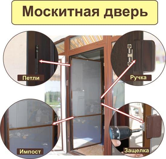 Москитная сетка на дверь, у нас вы купите москитные сетки на.